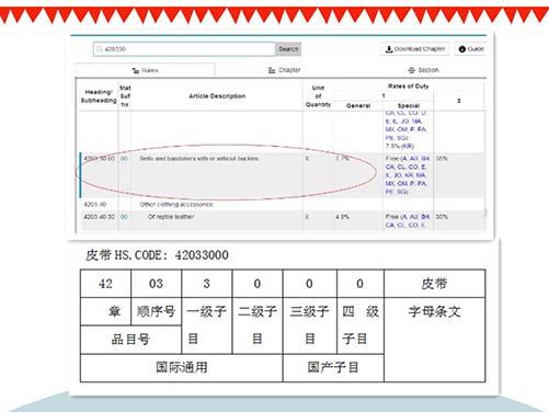 又见美国专线专业贴-解析HS.CODE